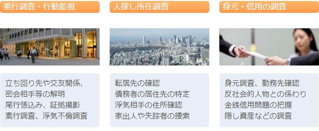 愛知県の浮気調査は日本探偵業協...