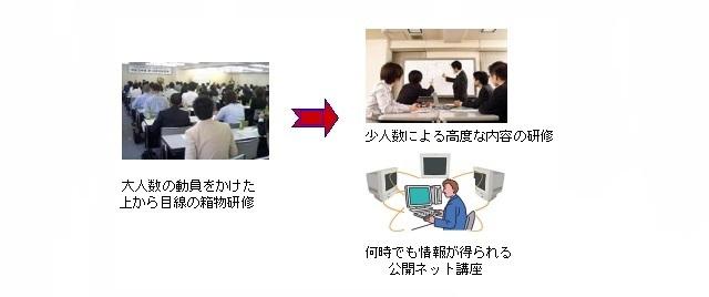 教育研修事業 - 日本探偵業協会